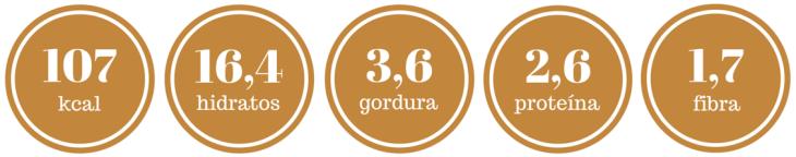 37,3 (15)
