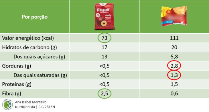 Fruut vs Maria.png