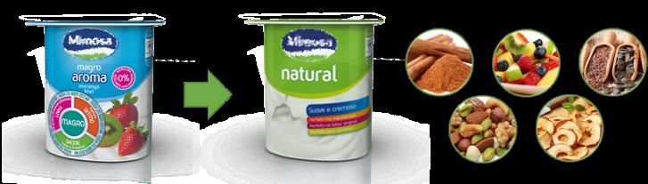 Iogurtes.png