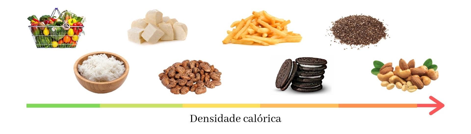 Densidade calórica (2)